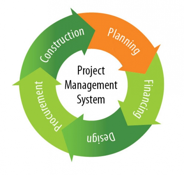 Project Management System
